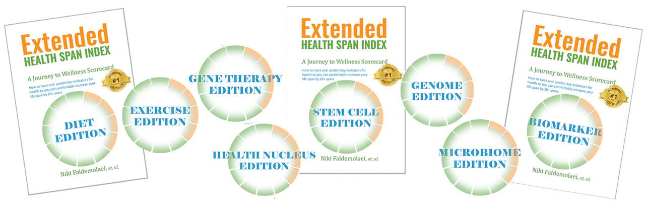 EHSI Extended Health Span Index Editions 1-8